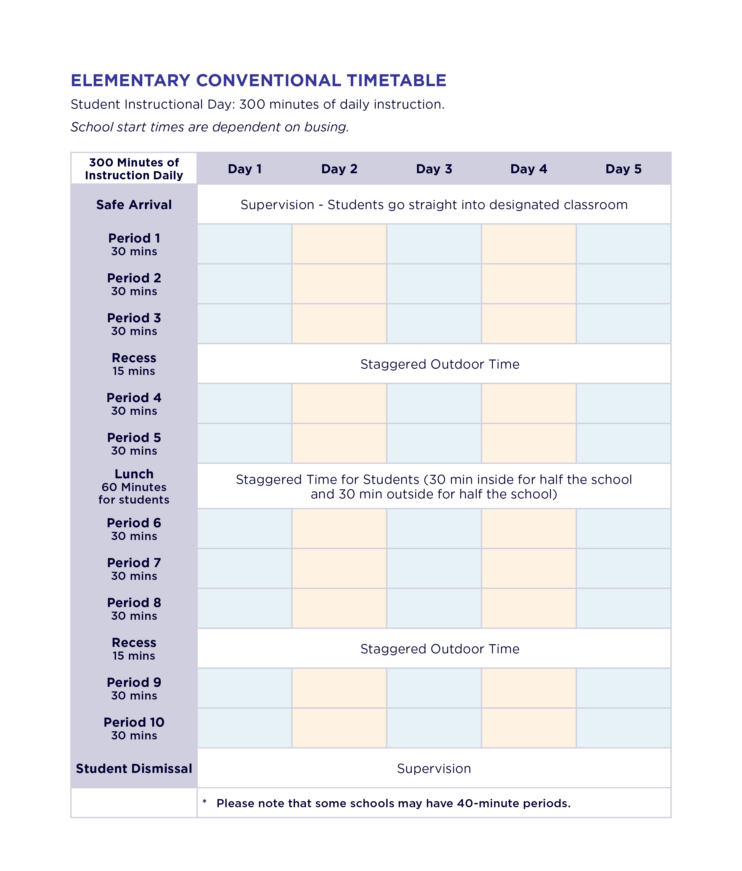 Sample Timetable for Elementary Schools